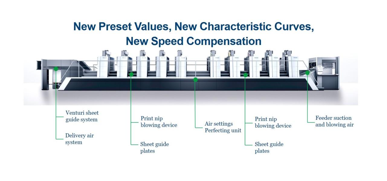 新しいスピードマスターXL106 ジェネレーション 2020 <BR>7つの秘密 ー その3
